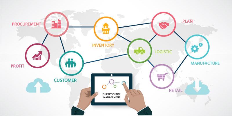 เทคโนโลยีดิจิตอลที่ส่งผลกระทบต่ออุตสาหกรรมในอนาคต